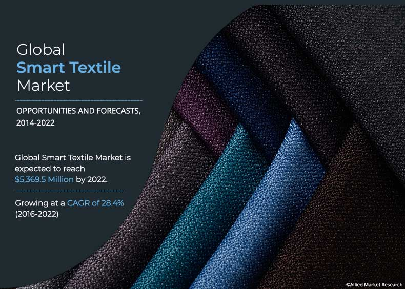 Smart Textile Market Size, Share | Industry Growth and