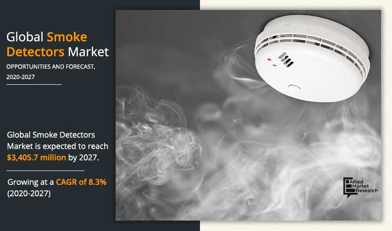 Smoke Detector Market Size Share And Industry Growth By 2027