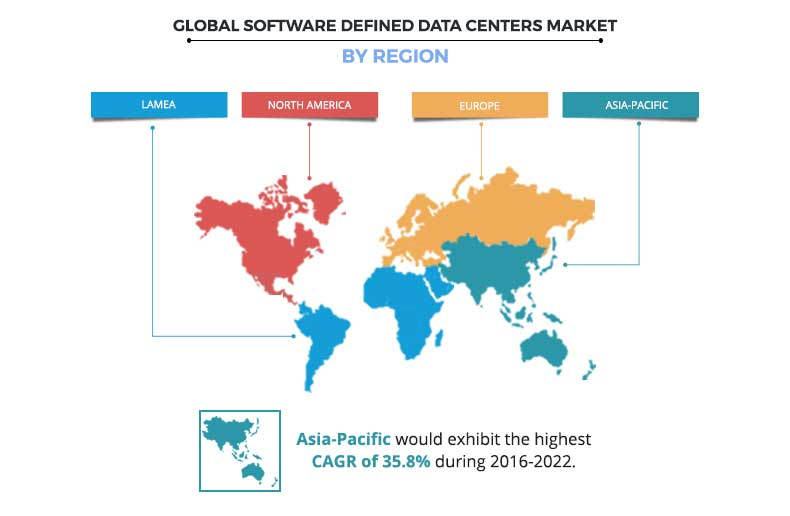 Software Defined Data Centers Market by Region