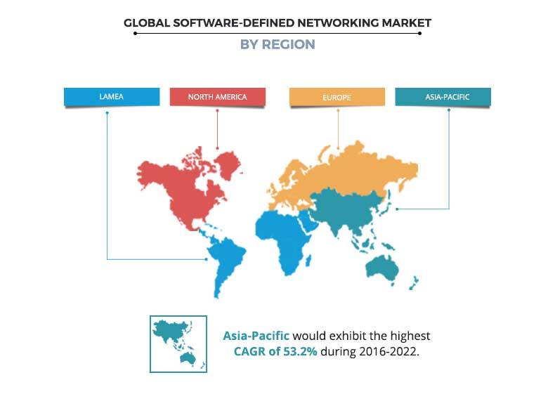 Software Defined Networking Market by Region