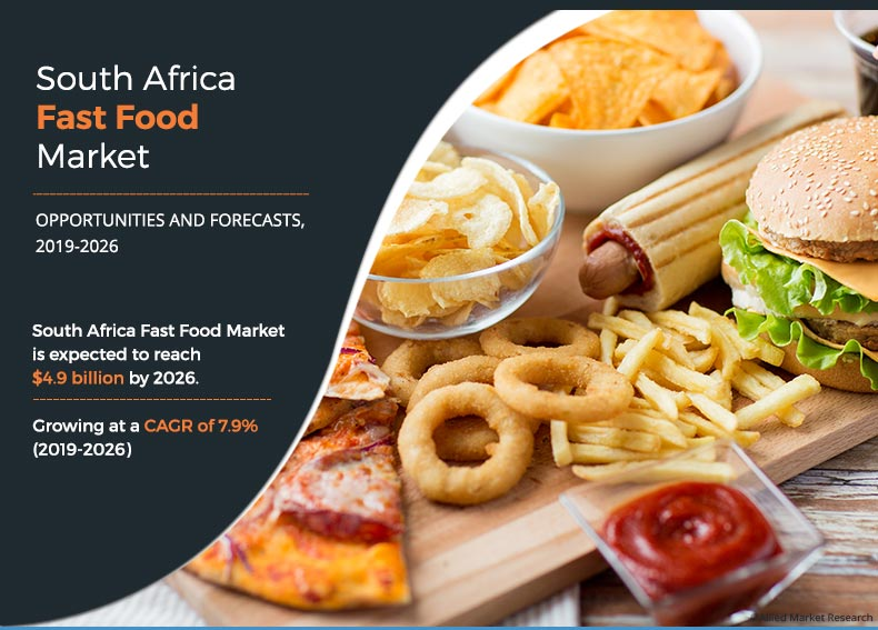 South Africa Fast Food Market