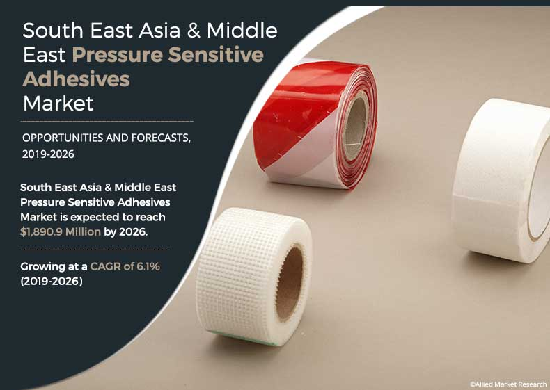 South East Asia & Middle East Pressure Sensitive Adhesives Market