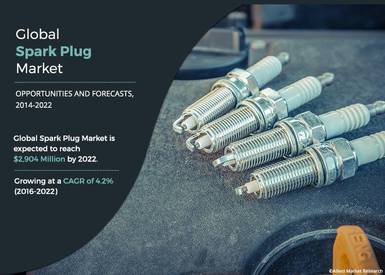 Spark Plug Market Size, Share and Analysis | Industry Forecast 2022
