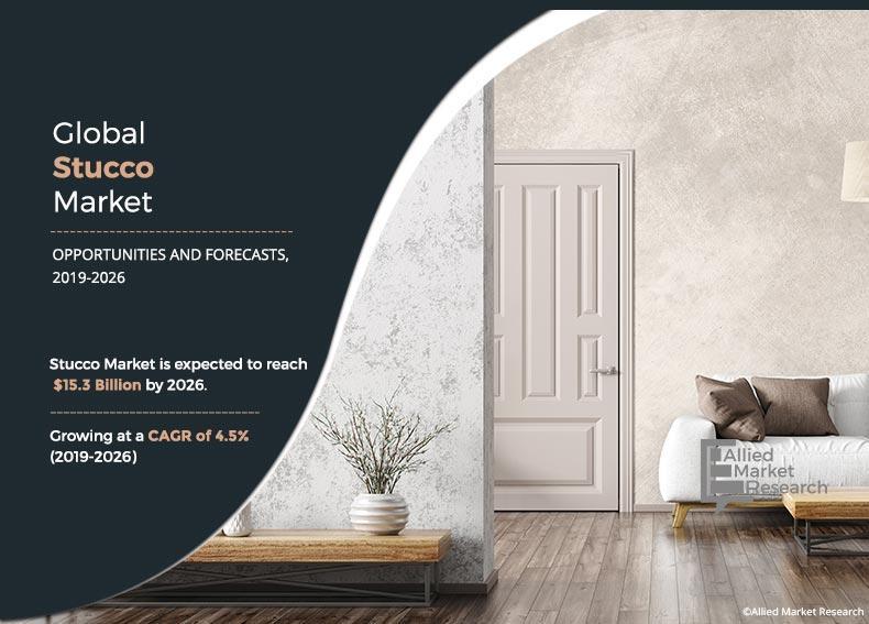 Stucco Market 2019-2026