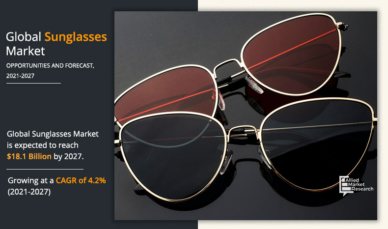 Sunglasses-Market