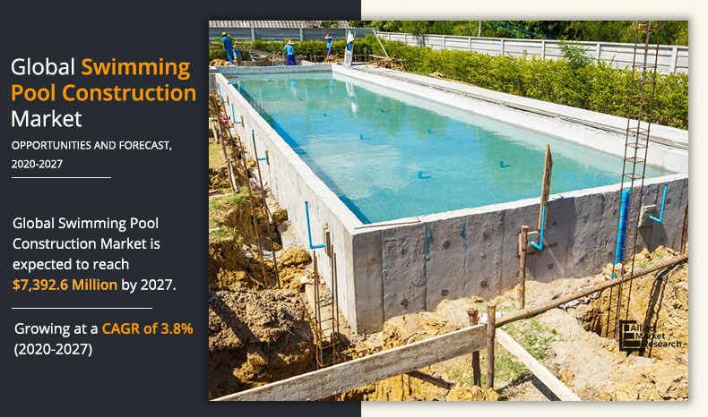Swimming Pool Construction Market