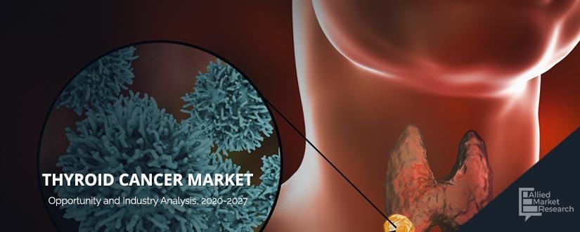 Thyroid cancer Market