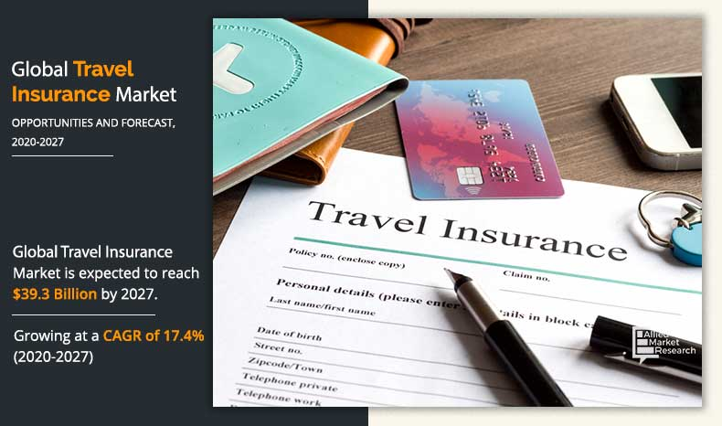 Travel-Insurance-Market-2020-2027