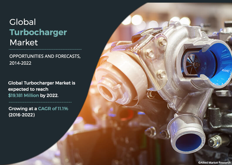 Turbocharger Market