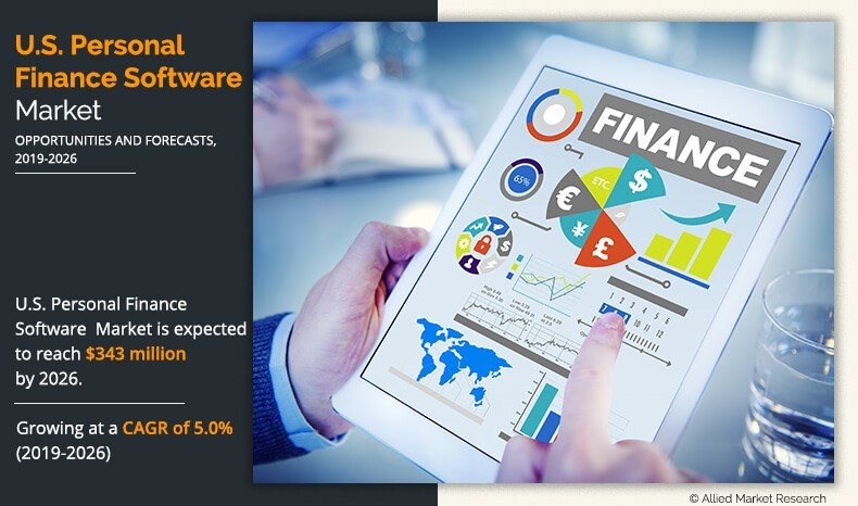 U S  Personal Finance Software Market Size | Industry Analysis, by 2026