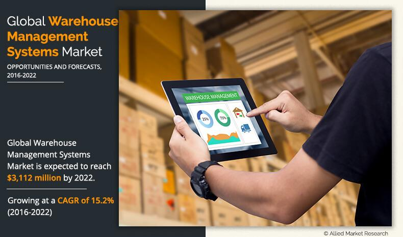 Warehouse Management Systems Market Analysis and Share | WMS