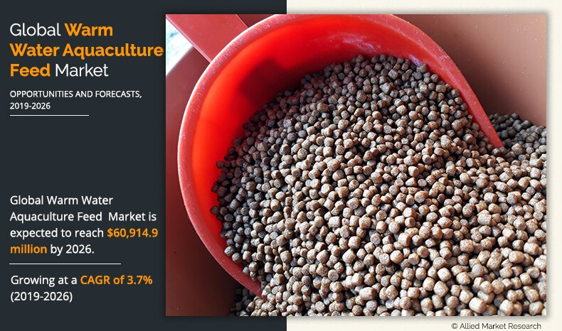 Warm Water Aquaculture Feed Market