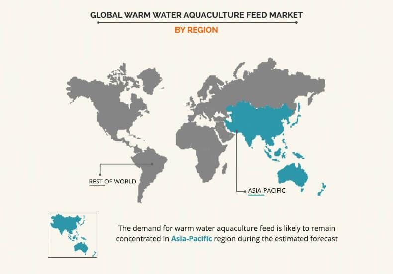 Warm Water Aquaculture Feed Market by region