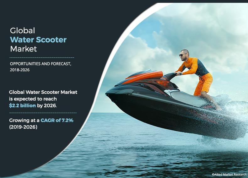 Water Scooter Market