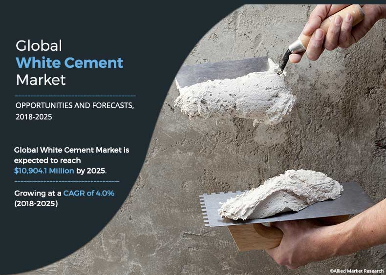 White Cement Market Size, Share and Industry Forecast by