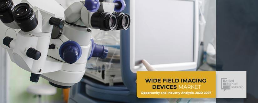Wide field imaging devices Market