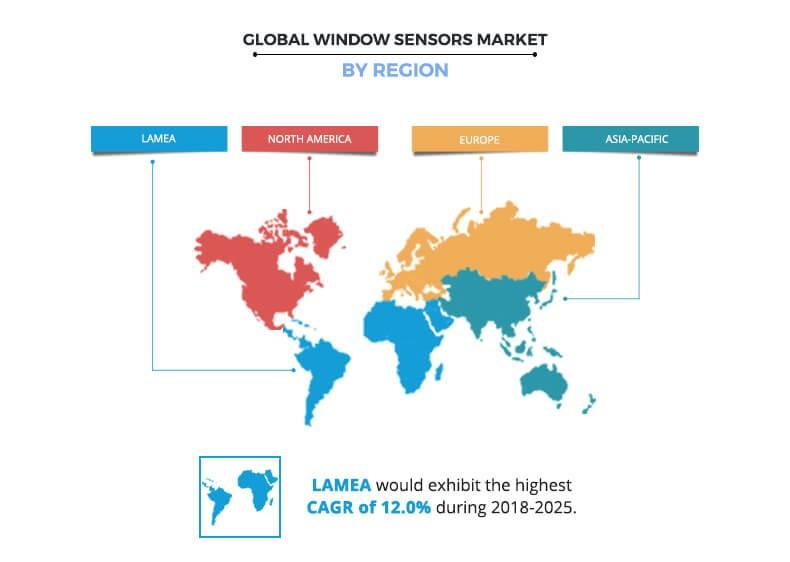 Window Sensor Market by Region