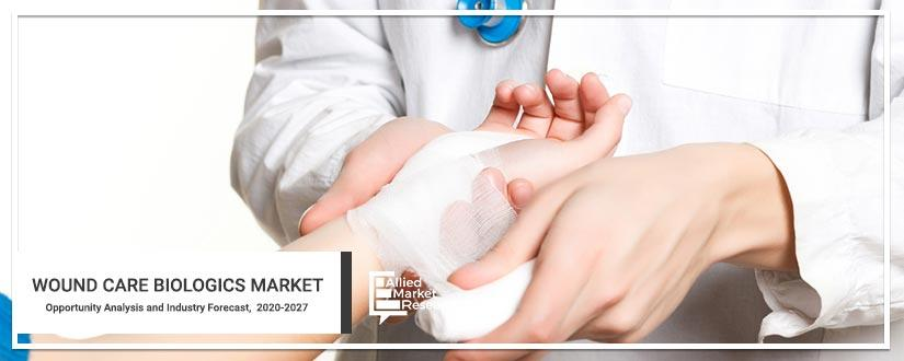 Wound Care Biologics Market