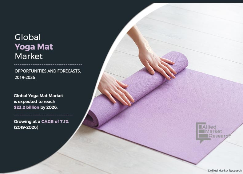 Yoga Mat Market Size Share Demand Research Report 2026