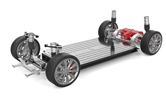 Explore the Types of Automotive Drivetrain and How They Work