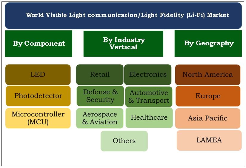 Fidelity options trading cost less lighting