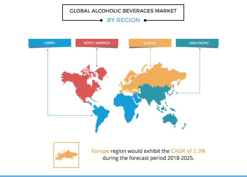 Alcoholic Beverages Market by Region