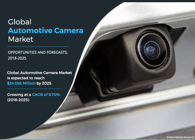 Automotive Camera Market Size & Share | Industry Analysis, 2025