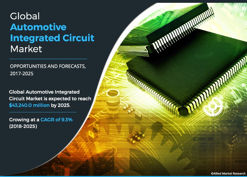 global automotive integrated circuit market
