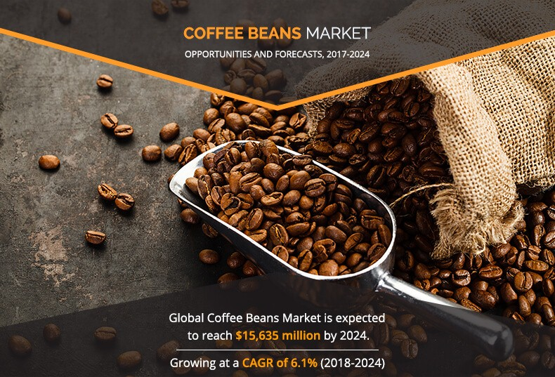 Coffee Beans Market Size Share Industry Forecast Analysis 2024