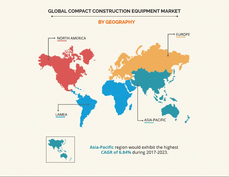 compact construction equipment market by geography