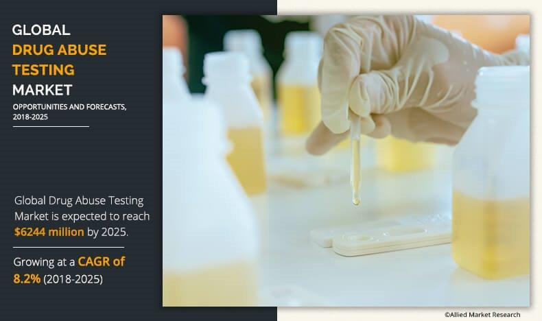 drug abuse testing market