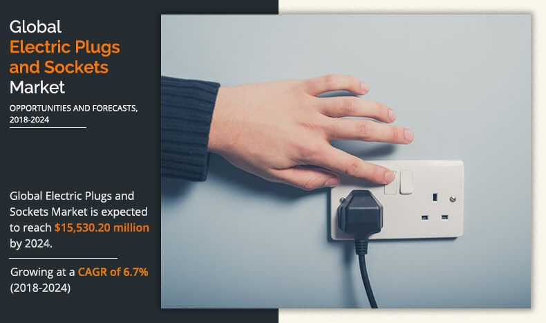 Electric Plugs and Sockets Market by Type, Power Rate and End User