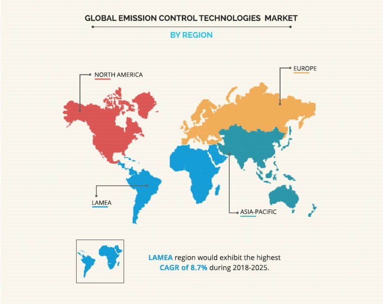 Emission Control Technology Market Regional Analysis