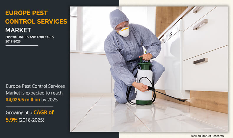Europe Pest Control Services Market Size, Share and Forecast