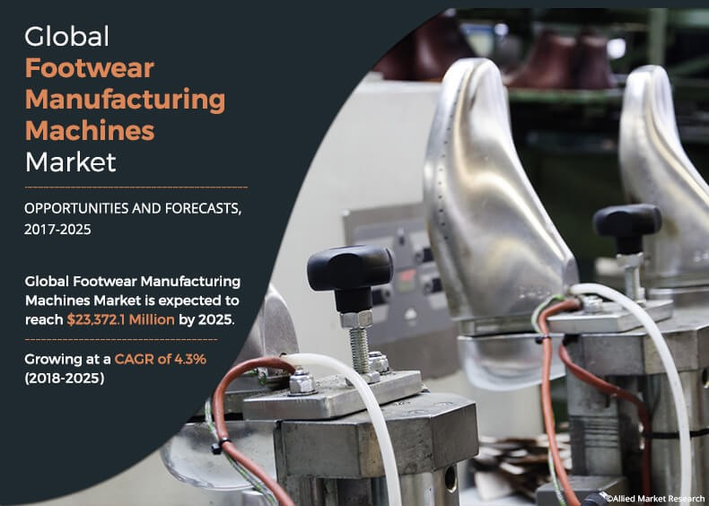 global footwear manufacturing machinery market