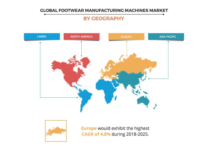 global footwear manufacturing machinery market by geography