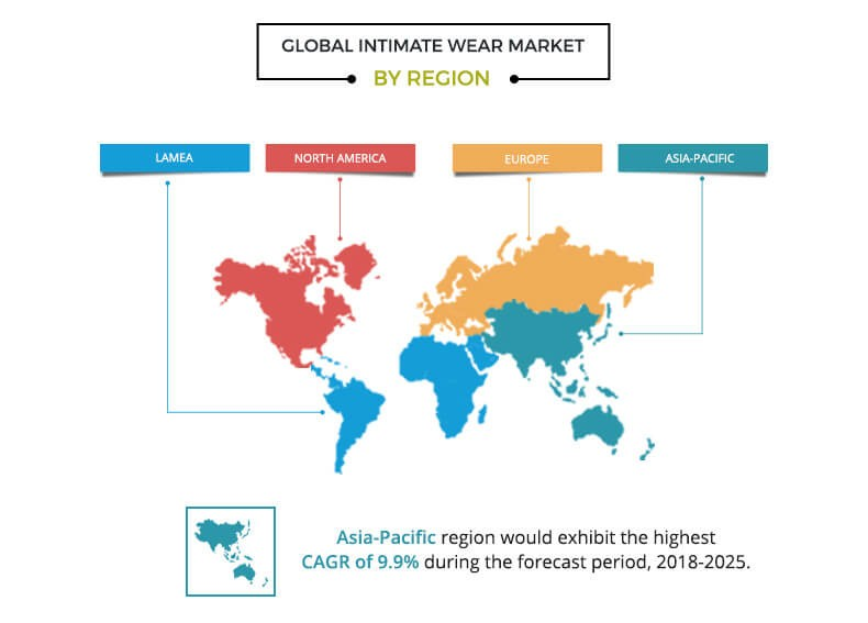 global intimate wear market by region
