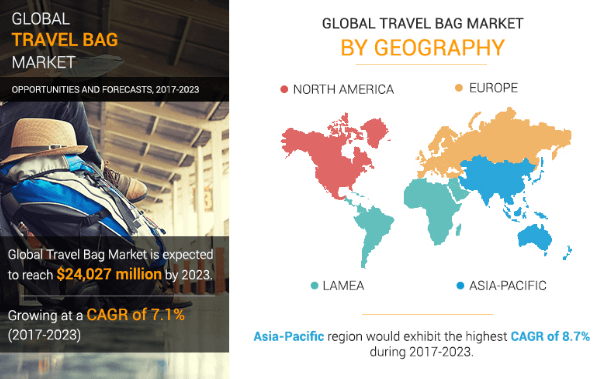 Global Travel Bag Market Share, By Geography