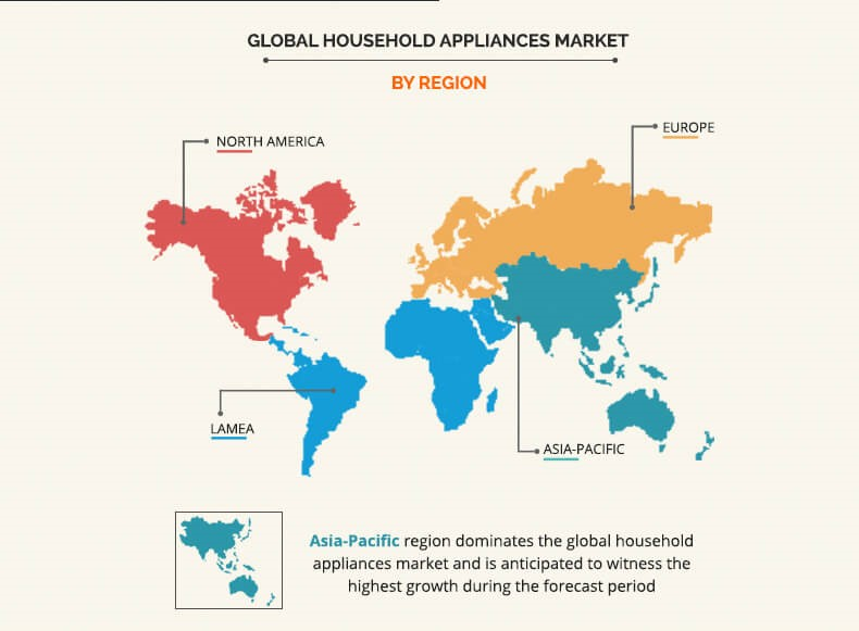 global household appliances market by region