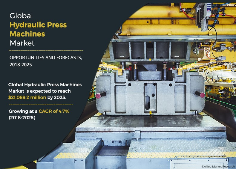 hydraulic press machines outlook
