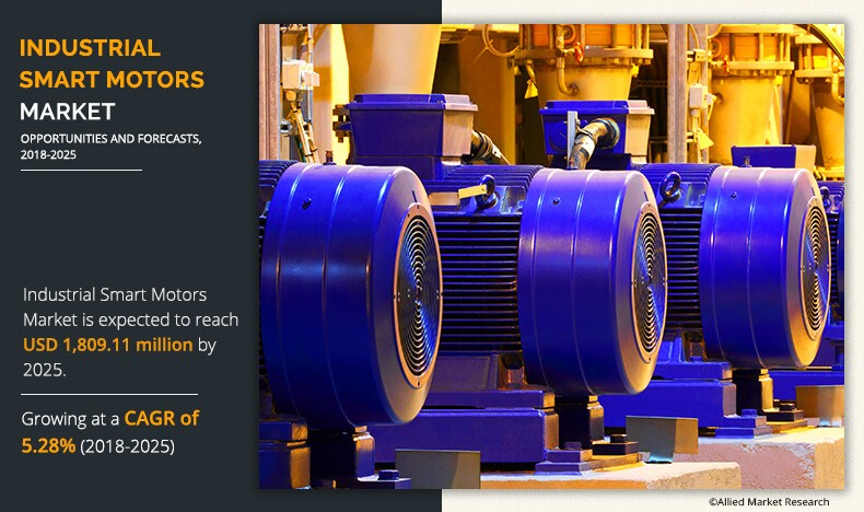 industrial smart motors market