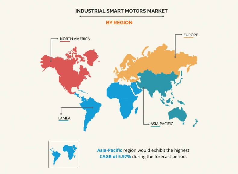 industrial smart motors market by region