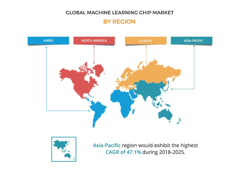 machine learning chip market by region