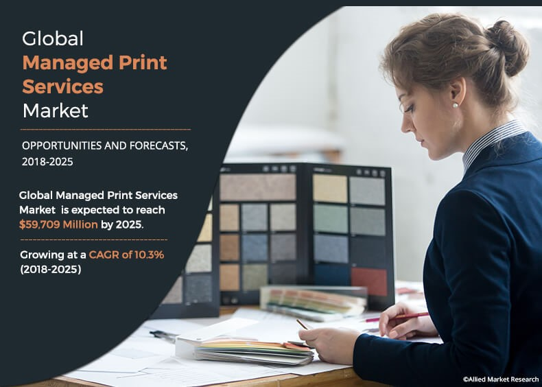 Managed Print Services Market Overview
