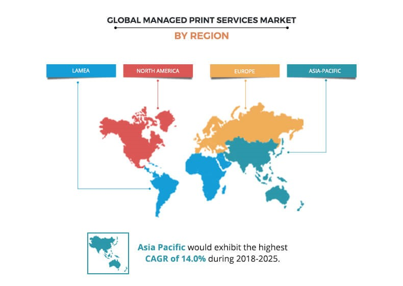 Managed Print Services Market by Region