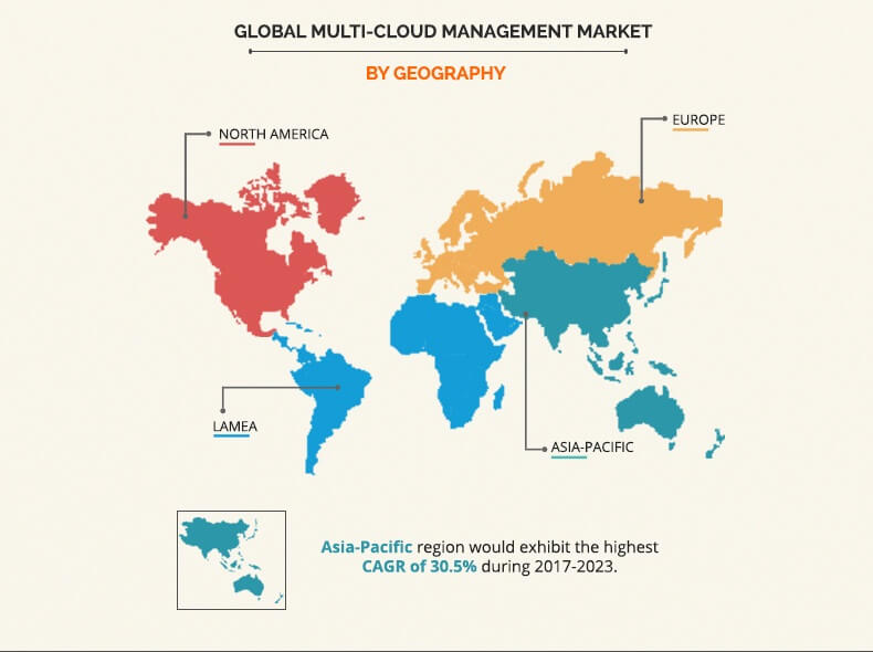 Multi Cloud Management Market By Geography