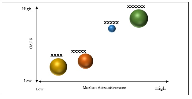 Nano titanium dioxide market top investment pockets
