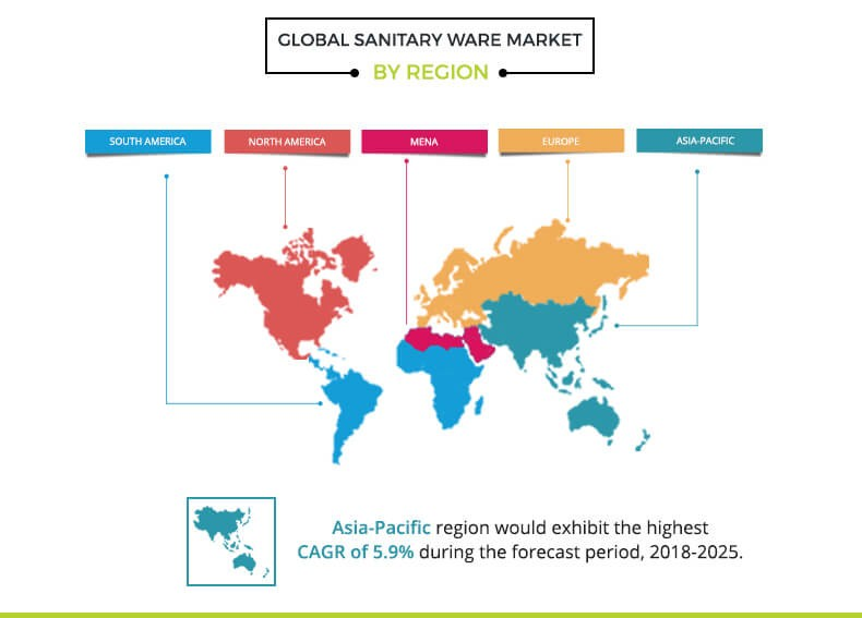 sanitary ware market by region