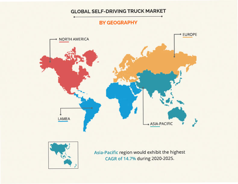 Self-Driving Truck Market by geography