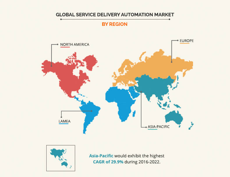 Service Delivery Automation Market by Region